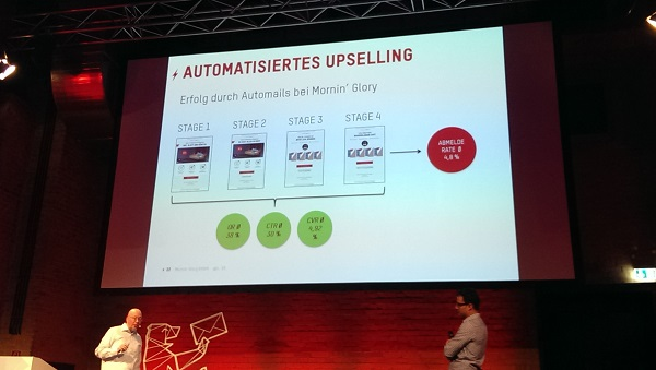 Automatisiertes E-Mail-Marketing